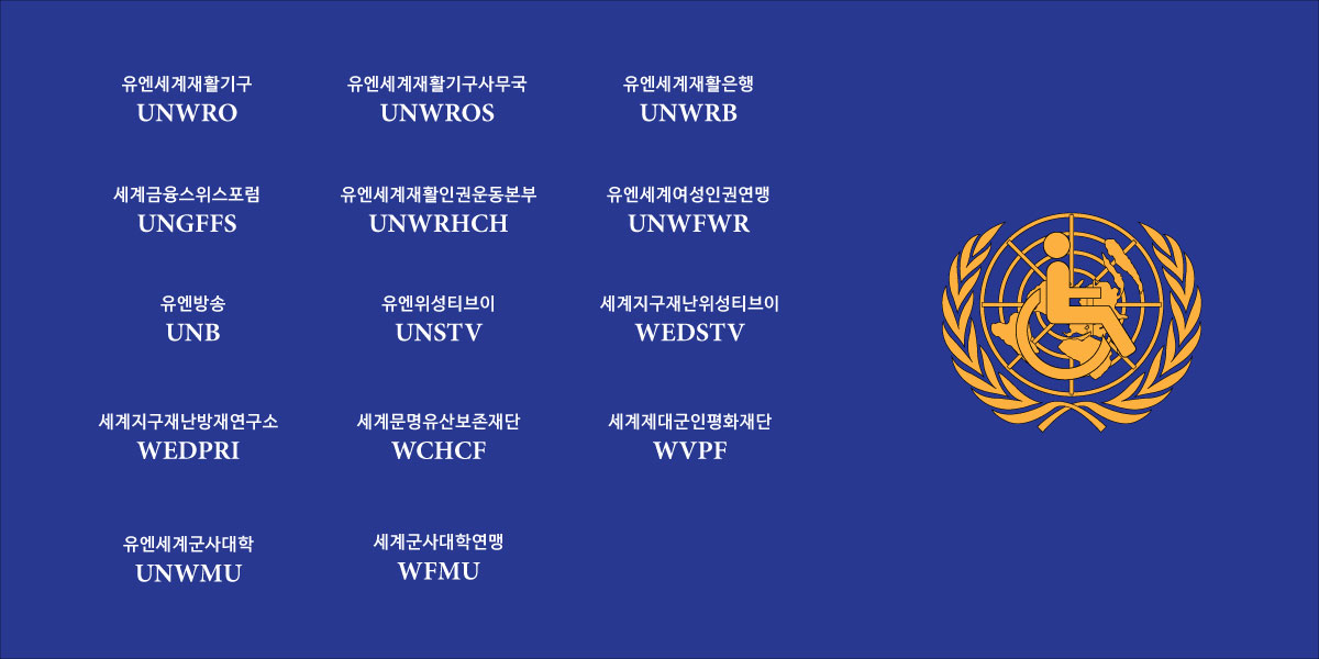 UNWRO Organizations